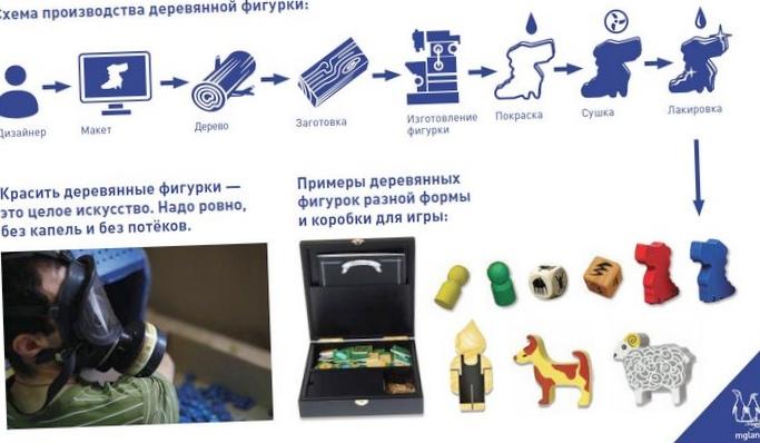 Пластиковая история: отрасцвета дозаката: полимеры