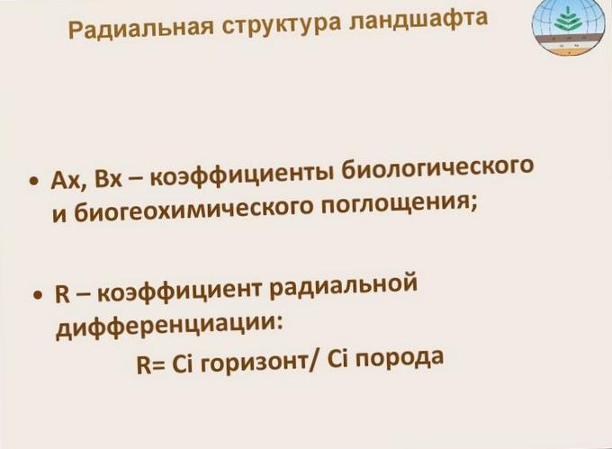 ponjatie-o-geohimicheskom-landshafte-i_2.jpg