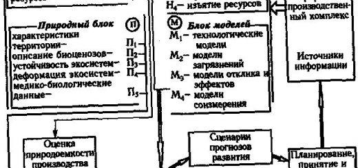 prakticheskoe-znachenie-jekologii-landshaftov_2.jpg
