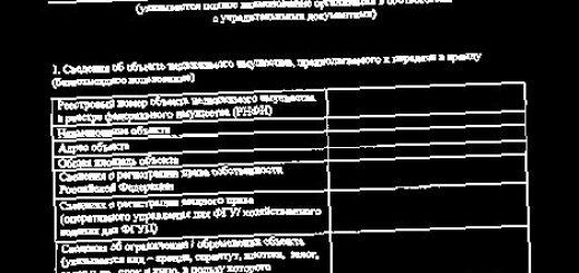pravitelstvo-utverdilo-perechen-uchrezhdenij-i_1.jpg