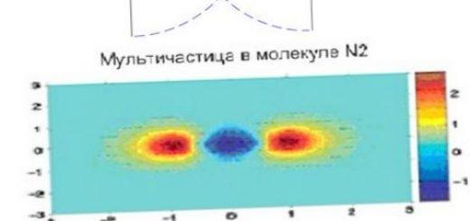 predlozheno-novoe-teoreticheskoe-obosnovanie_1.jpg