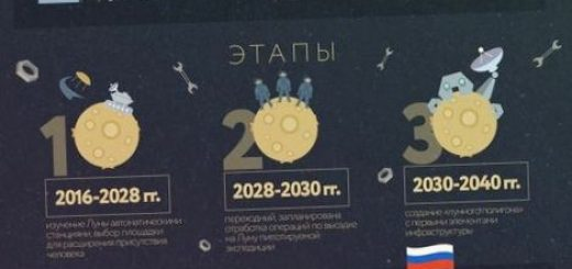 problemy-razvitija-rossijskoj-kosmicheskoj-otrasli_1.jpg