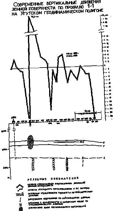 prognozirovanie-zon-treshhinovatosti-po_1.jpg