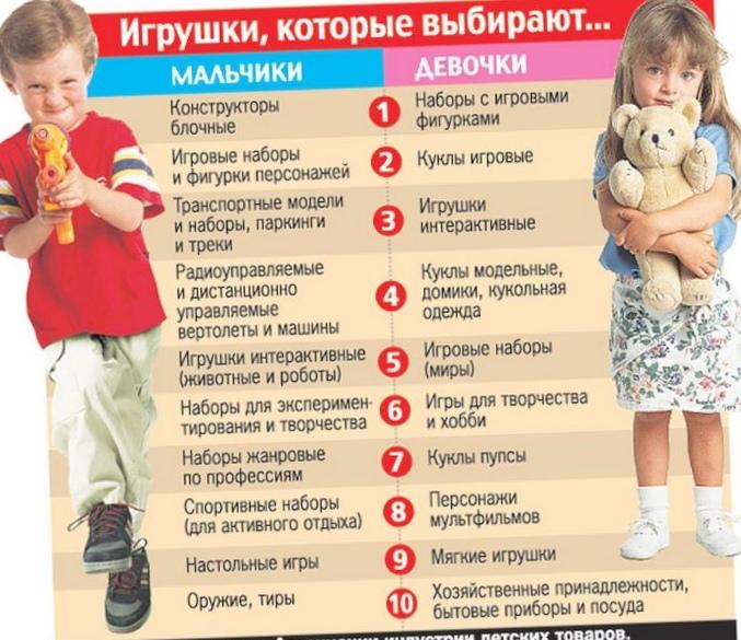 Психологи советуют: покупать кукол мальчикам