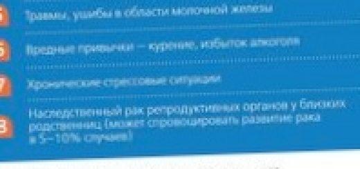 rak-grudi-chto-nuzhno-znat-kazhdoj-zhenshhine_1.jpg