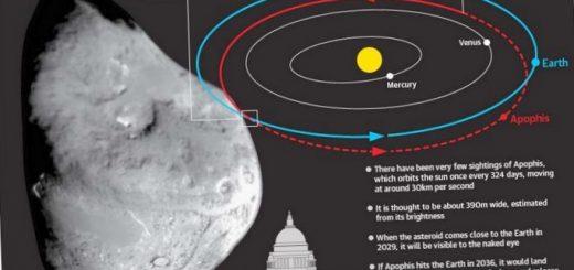 rossijskij-kapkan-dlja-asteroidov_1.jpg