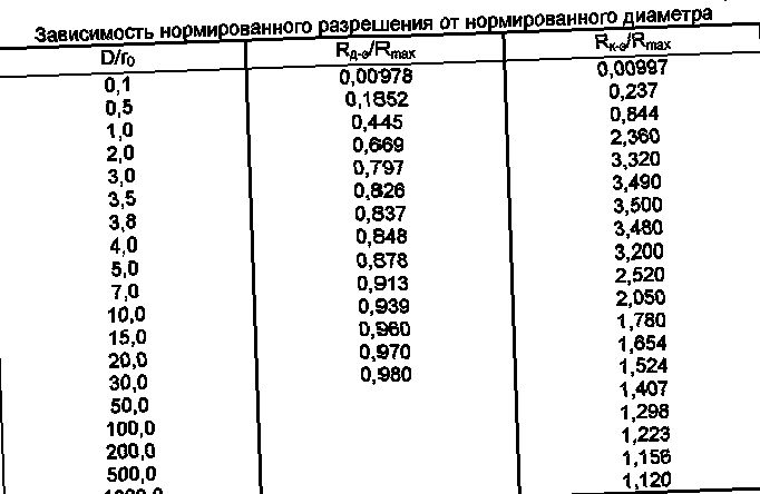 rossijskij-sputnik-resurs-dk1-alternativnyj_1.jpg