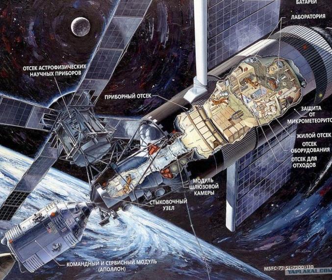 С небес - на землю. космические наработки служат людям