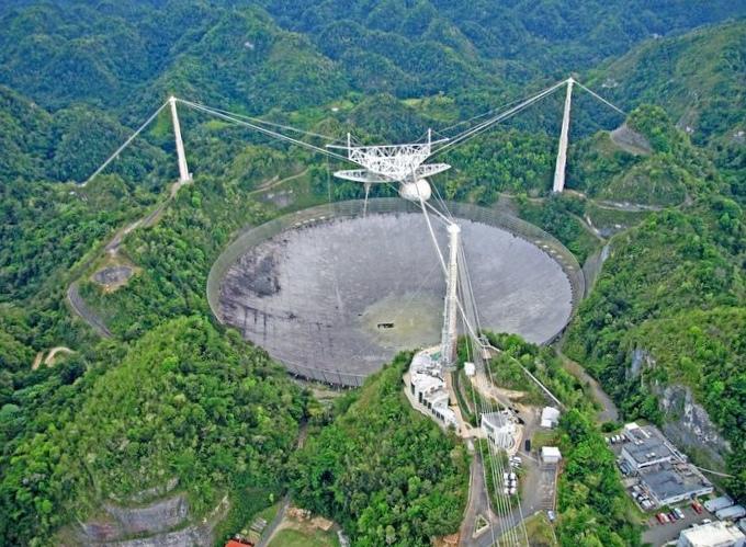 Самый большой радиотелескоп вмире