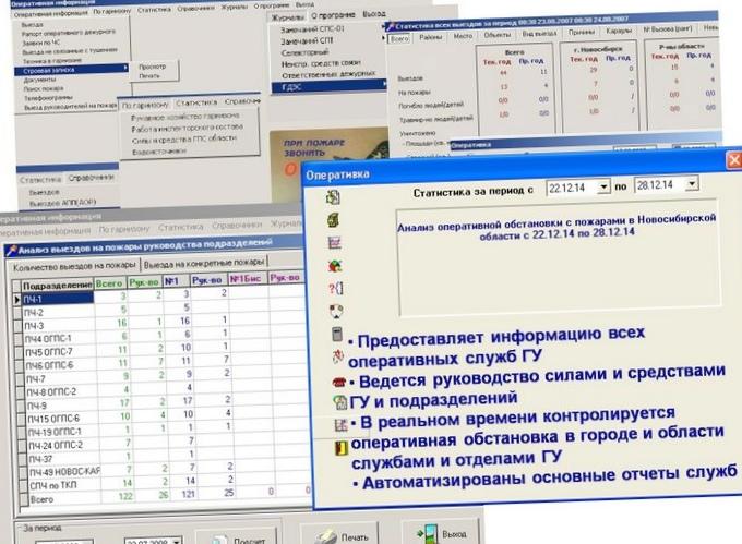 Система оперативного космического мониторинга мчс россии