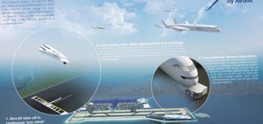 smarter-skies-budushhee-grazhdanskoj-aviacii_1.jpg