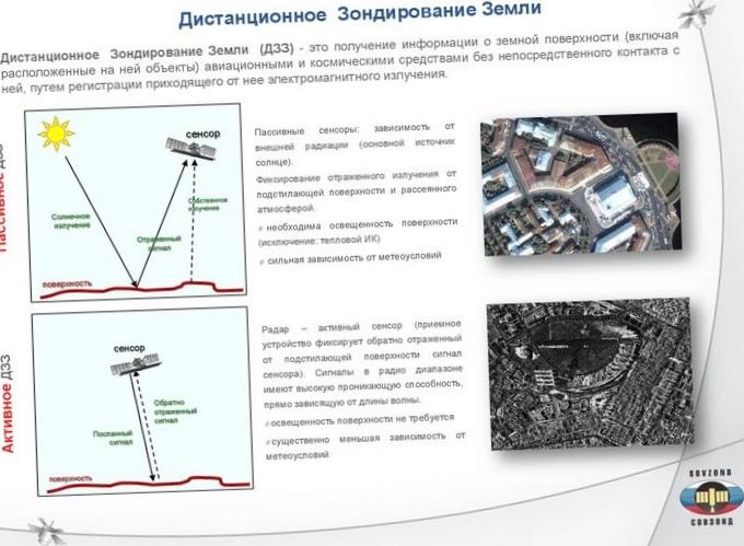 Спутниковая стереосъемка – доступный источник высотной информации