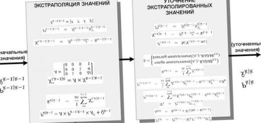 sravnitelnyj-obzor-sovremennyh-radiolokacionnyh_1.jpg