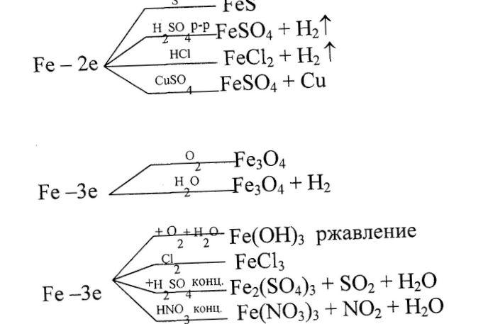 Существуютли молекулы без химических связей?