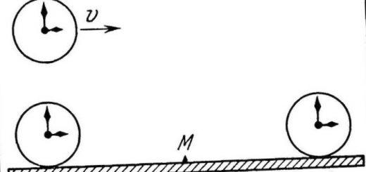 sverim-chasy-teorija-otnositelnosti_1.jpg