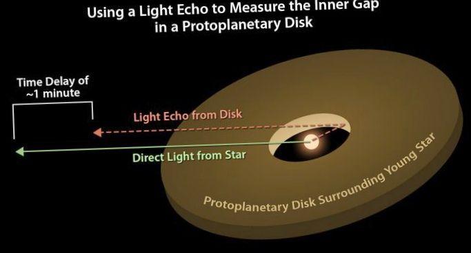 svetovoe-jeho-raskryvaet-sekrety-protoplanetnogo_1.jpg