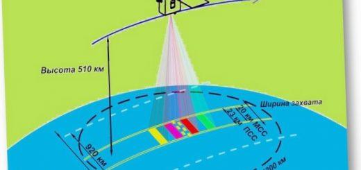 tehnologija-obrabotki-snimkov-perspektivnogo-ka_1.jpg