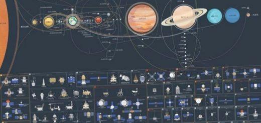 telekanal-rtotpravil-zritelej-v-kosmos_1.jpg