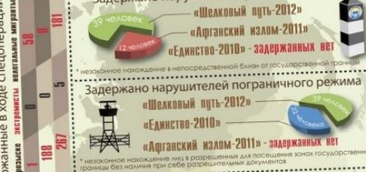 tezisy-doklada-glavy-bajkonura-na-konferencii_1.jpg