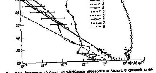 turbulentnyj-obmen-s-atmosferoj_1.jpg