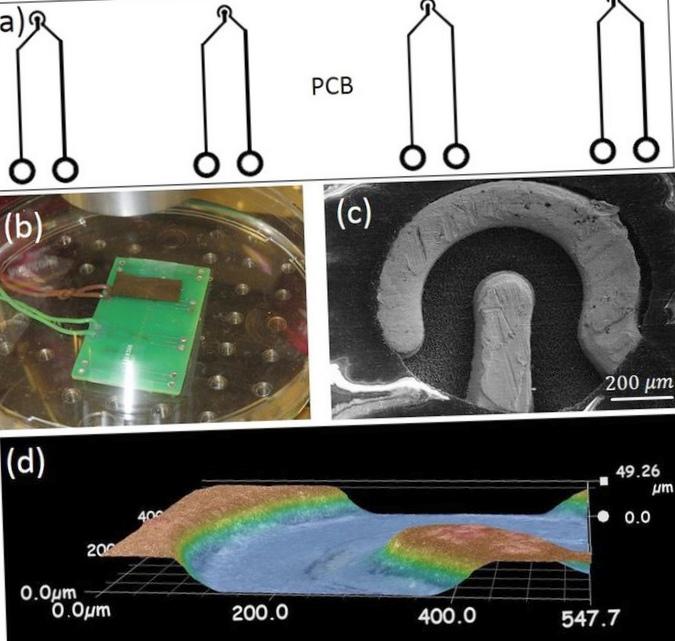 Ученые научились манипулировать небольшими предметами с помощью лазерного луча