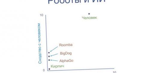 uchenyj-predlozhil-nachat-poisk-vnezemnogo_1.jpg