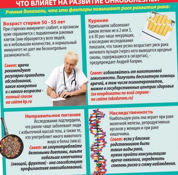 Установлены генетические нарушения, присутствующие при 30 видах рака