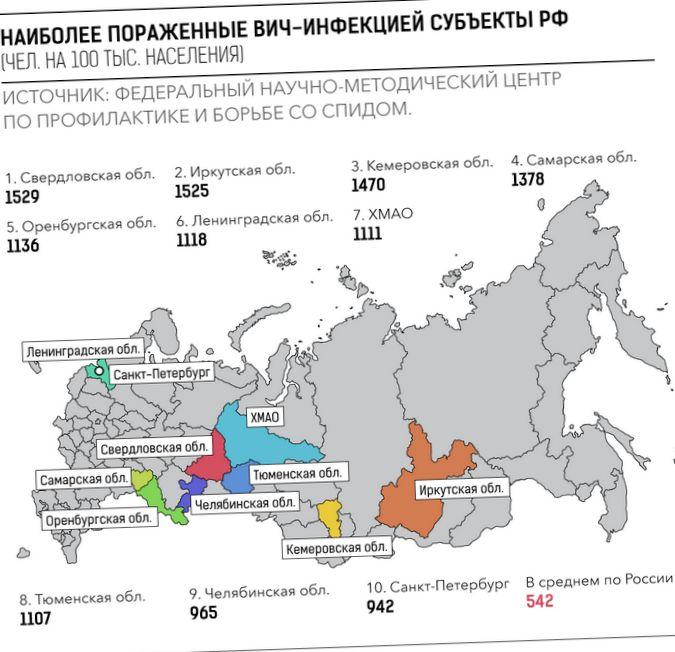 В 2015 году вич будет у 1 млн россиян