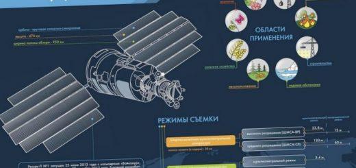 vedomosti-poluchen-signal-s-pervogo-rossijskogo_1.jpg