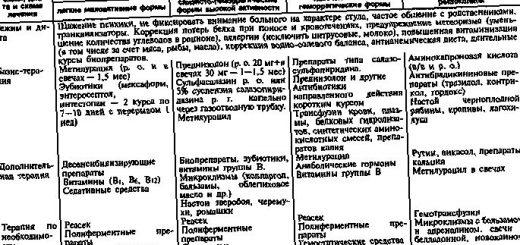 vitaminy-pri-nespecificheskom-jazvennom-kolite_1.jpg