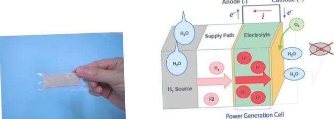 Водородные топливные элементы заряжают смартфон