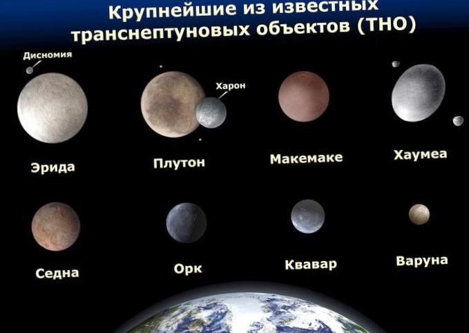 За плутоном прячется неизвестная планета