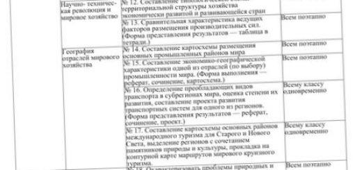 zakonomernosti-razmeshhenija-proizvoditelnyh-sil_2.jpg