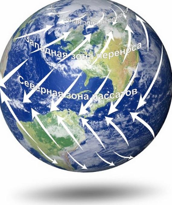 Земля как планета. физические факторы современного состояния географической оболочки